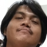 Ewin from Balaipungut | Man | 24 years old | Scorpio