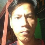 Alek from Purbalingga | Man | 27 years old | Cancer