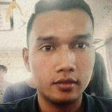 Rumoroardi from Batam | Man | 32 years old | Aries