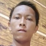 Sha from Cikarang | Man | 25 years old | Scorpio