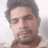 Aju from Hisar | Man | 29 years old | Capricorn
