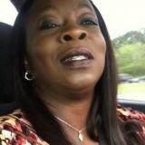 Jackee from Jonesboro | Woman | 55 years old | Pisces