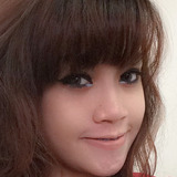 Cha from Makassar | Woman | 31 years old | Aquarius