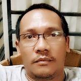 Gedun from Yogyakarta | Man | 47 years old | Leo
