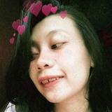 Feshy from Blitar | Woman | 19 years old | Scorpio