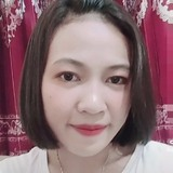 Incess from Bogor | Woman | 24 years old | Gemini