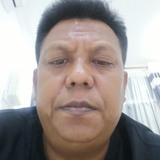 Man from Sungai Petani | Man | 40 years old | Leo