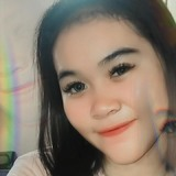 Patriciaichai9 from Pekalongan | Woman | 19 years old | Aries