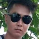 Arnold from Sibu | Man | 22 years old | Cancer