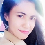 Julia from Makassar   Woman   35 years old   Sagittarius