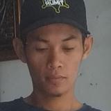Shiro from Yogyakarta   Man   33 years old   Scorpio