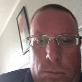 Porkpie from Sunderland   Man   42 years old   Aquarius
