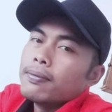 Bagus from Bandung   Man   29 years old   Leo