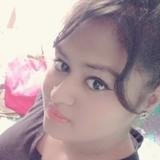 Sakchi from Bhilai | Woman | 22 years old | Aquarius
