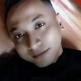 Wasikun from Bintulu | Man | 30 years old | Taurus