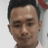 Syam from Kuala Lumpur | Man | 29 years old | Sagittarius
