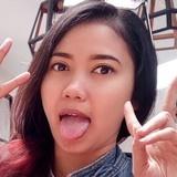 Rely from Surabaya | Woman | 29 years old | Scorpio