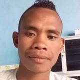 Baros from Palangkaraya   Man   36 years old   Aquarius
