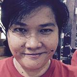 Yuka from Teluknaga | Woman | 36 years old | Pisces