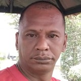 William from Tangerang   Man   41 years old   Aries