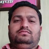 Suhas from Tasgaon | Man | 32 years old | Scorpio