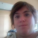 Chicaguapa from Bilbao | Woman | 35 years old | Leo