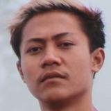 Cicilioncarmhg from Mataram   Man   26 years old   Aquarius