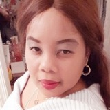 Britany from Washington | Woman | 37 years old | Gemini