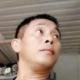 Tarmudi from Tanjungkarang-Telukbetung | Man | 46 years old | Aquarius