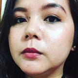 Judy from Abu Dhabi | Woman | 33 years old | Scorpio