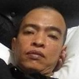Royyan from Pamulang | Man | 41 years old | Cancer