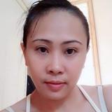Babysky from Doha | Woman | 40 years old | Sagittarius