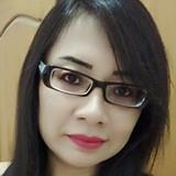 Cristine from Surabaya | Woman | 48 years old | Aquarius