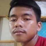 Ilyas from Cianjur | Man | 21 years old | Taurus
