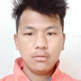 Min from Doha | Man | 23 years old | Virgo
