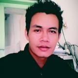 Aditya from Purwokerto | Man | 35 years old | Capricorn