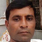 Raj from Kinwat   Man   19 years old   Scorpio