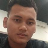 Gilangjagurtq from Purwodadi | Man | 21 years old | Gemini