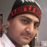 Dileepkumar from Pali   Man   31 years old   Taurus