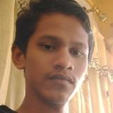 Gusnedi from Payakumbuh | Man | 22 years old | Scorpio