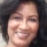Rose from South Ozone Park | Woman | 53 years old | Libra