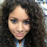 Ari from Kew | Woman | 26 years old | Virgo
