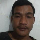 Sakim from Bondowoso | Man | 26 years old | Capricorn