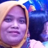 Sinta from Sidoarjo   Woman   40 years old   Cancer