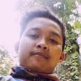Argo from Jakarta Pusat | Man | 31 years old | Gemini