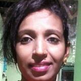 Sampat from Mangalore | Woman | 27 years old | Scorpio