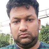 Nikhil from Sikar   Man   29 years old   Aquarius