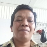 Yanto from Semarang | Man | 41 years old | Capricorn