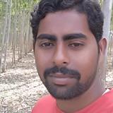 Raghava from Nuzvid | Man | 22 years old | Taurus