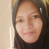 Indrifau from Bekasi   Woman   23 years old   Taurus